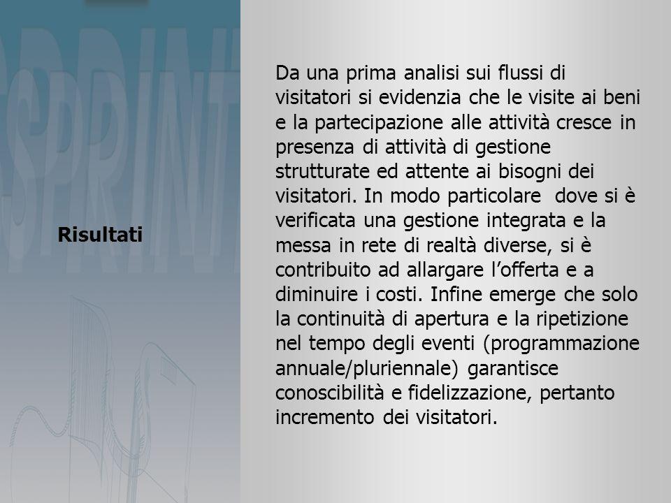 Risultati Da una prima analisi sui flussi di visitatori si evidenzia che le visite ai beni e la partecipazione alle attività cresce in presenza di attività di gestione strutturate ed attente ai bisogni dei visitatori.
