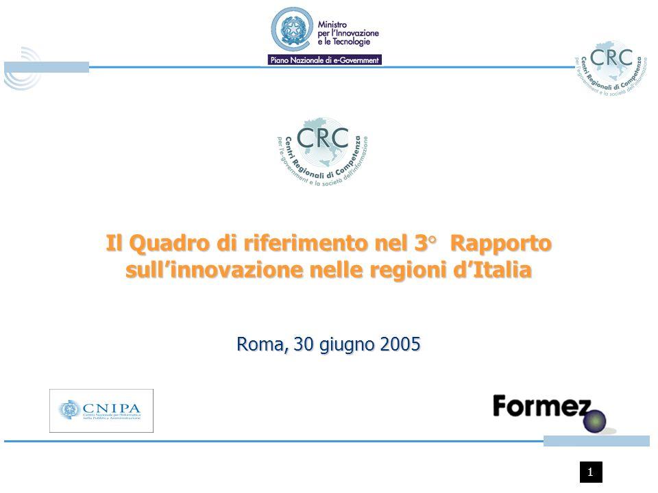 1 Il Quadro di riferimento nel 3° Rapporto sullinnovazione nelle regioni dItalia Roma, 30 giugno 2005