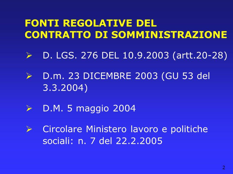2 FONTI REGOLATIVE DEL CONTRATTO DI SOMMINISTRAZIONE D. LGS. 276 DEL 10.9.2003 (artt.20-28) D.m. 23 DICEMBRE 2003 (GU 53 del 3.3.2004) D.M. 5 maggio 2