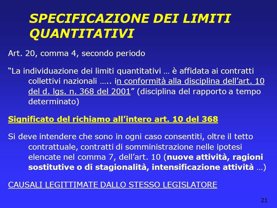21 SPECIFICAZIONE DEI LIMITI QUANTITATIVI Art. 20, comma 4, secondo periodo La individuazione dei limiti quantitativi … è affidata ai contratti collet