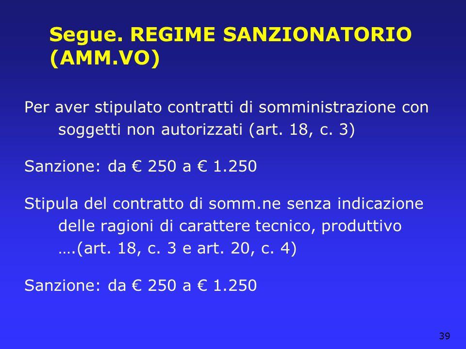 39 Segue. REGIME SANZIONATORIO (AMM.VO) Per aver stipulato contratti di somministrazione con soggetti non autorizzati (art. 18, c. 3) Sanzione: da 250