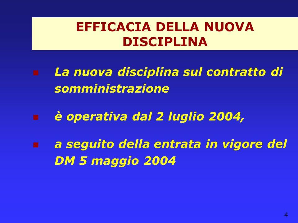 4 EFFICACIA DELLA NUOVA DISCIPLINA La nuova disciplina sul contratto di somministrazione è operativa dal 2 luglio 2004, a seguito della entrata in vig