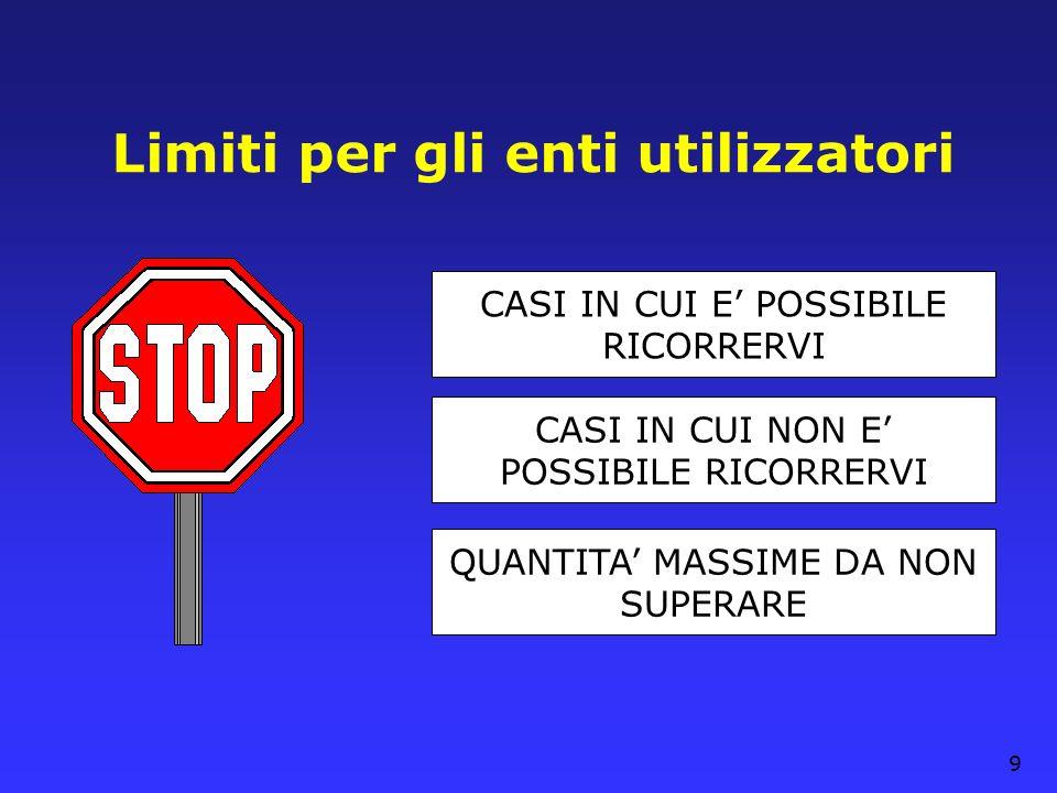 9 Limiti per gli enti utilizzatori CASI IN CUI E POSSIBILE RICORRERVI QUANTITA MASSIME DA NON SUPERARE CASI IN CUI NON E POSSIBILE RICORRERVI