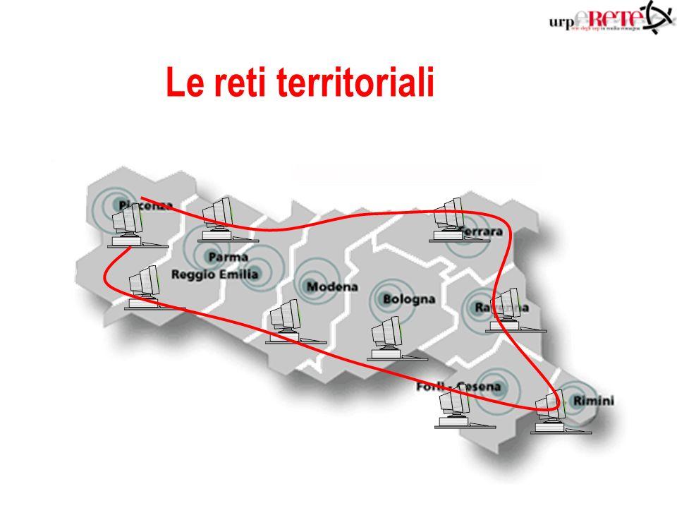 Le reti territoriali