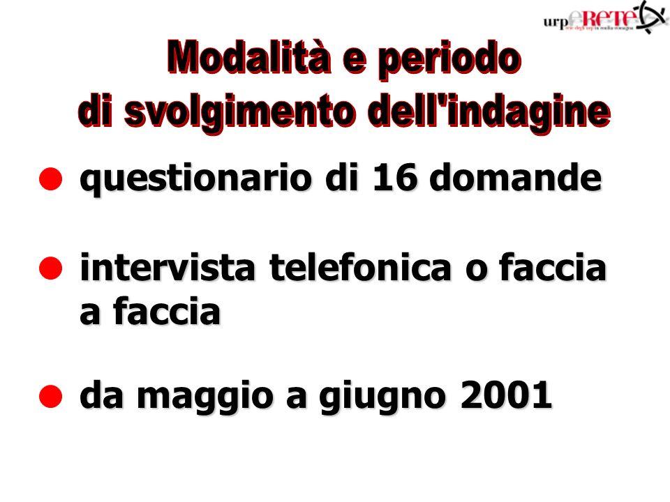 questionario di 16 domande intervista telefonica o faccia a faccia da maggio a giugno 2001