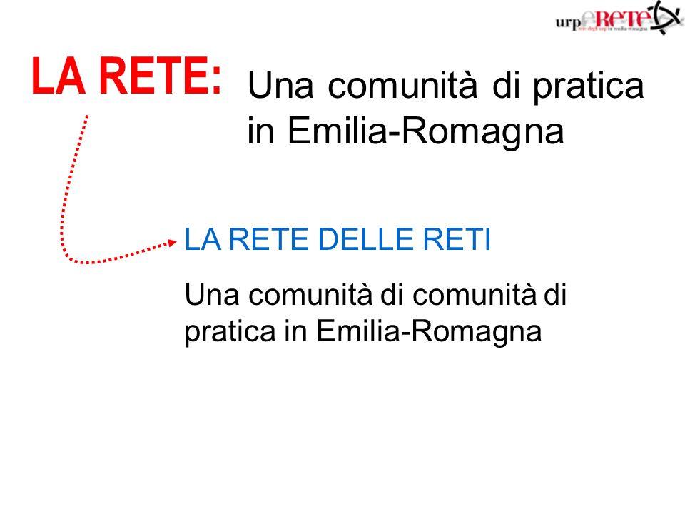 LA RETE: Una comunità di pratica in Emilia-Romagna LA RETE DELLE RETI Una comunità di comunità di pratica in Emilia-Romagna