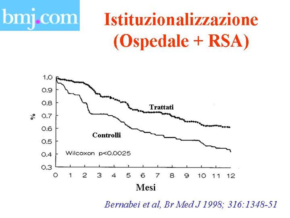 13 Costi (sterline) Bernabei et al, Br Med J 1998; 316:1348-51 Variazione nei costi calcolati in sterline