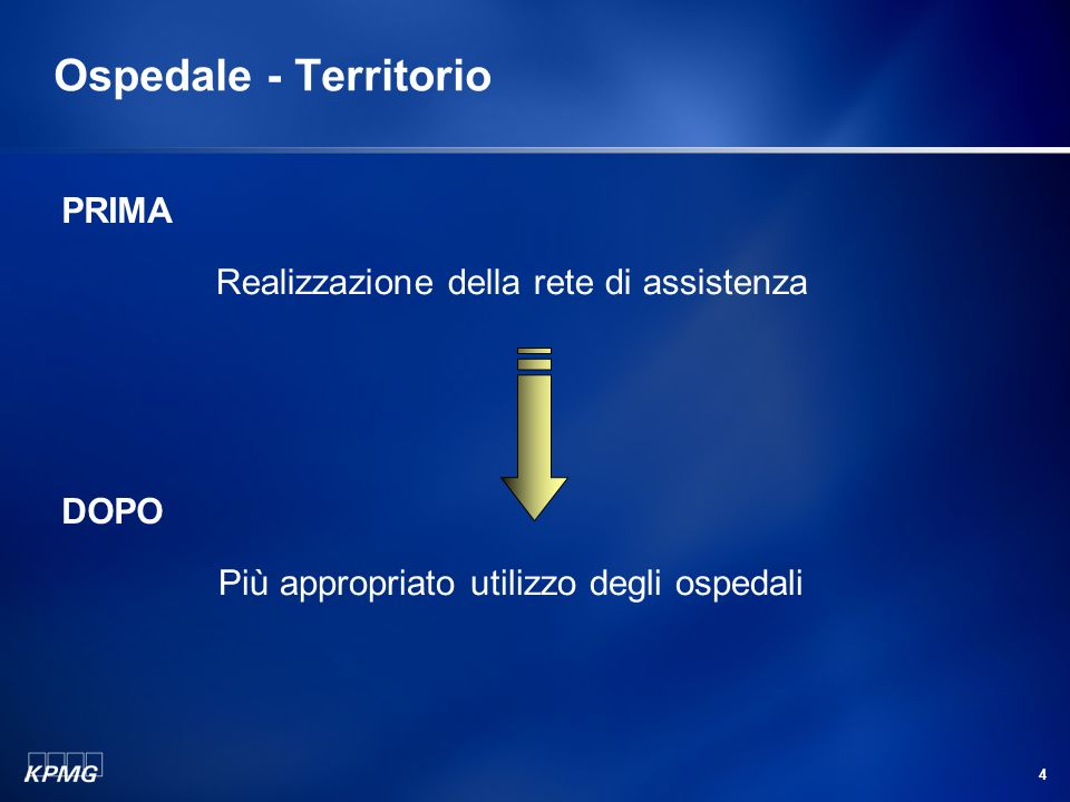 4 Ospedale - Territorio PRIMA Realizzazione della rete di assistenza DOPO Più appropriato utilizzo degli ospedali