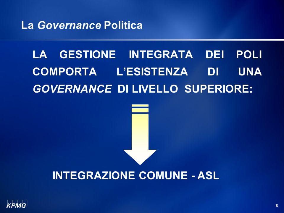 6 LA GESTIONE INTEGRATA DEI POLI COMPORTA LESISTENZA DI UNA GOVERNANCE DI LIVELLO SUPERIORE: La Governance Politica INTEGRAZIONE COMUNE - ASL