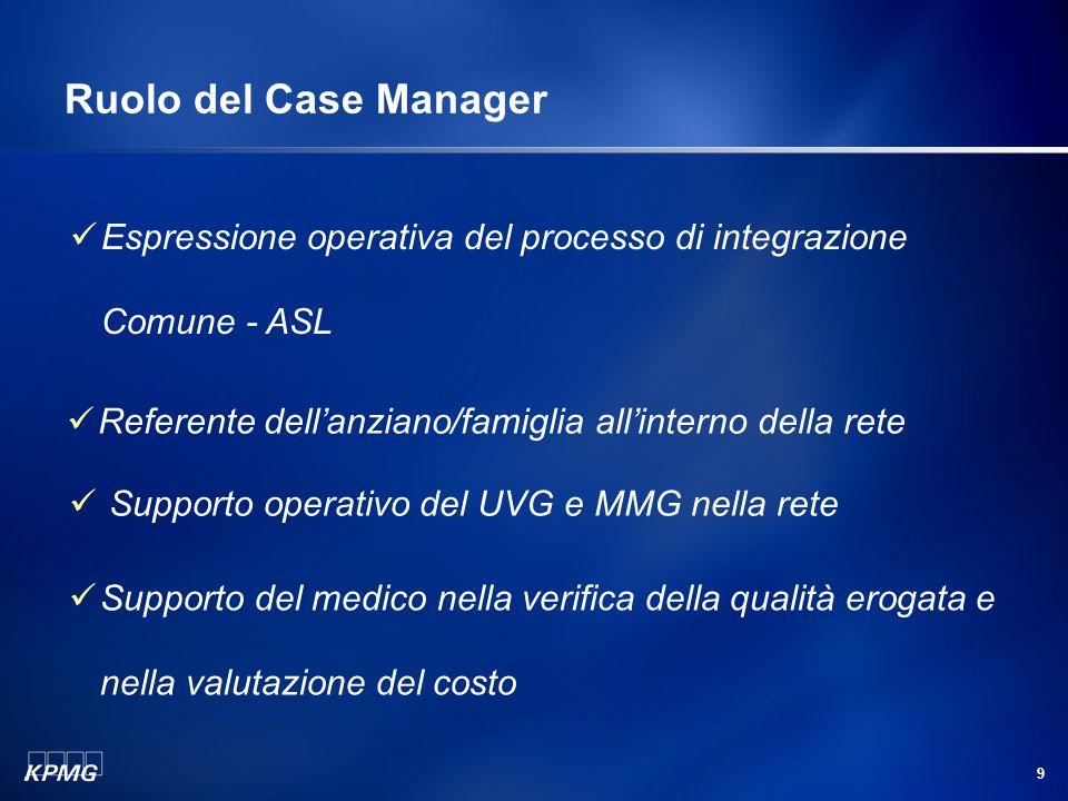 9 Ruolo del Case Manager Espressione operativa del processo di integrazione Comune - ASL Referente dellanziano/famiglia allinterno della rete Supporto operativo del UVG e MMG nella rete Supporto del medico nella verifica della qualità erogata e nella valutazione del costo