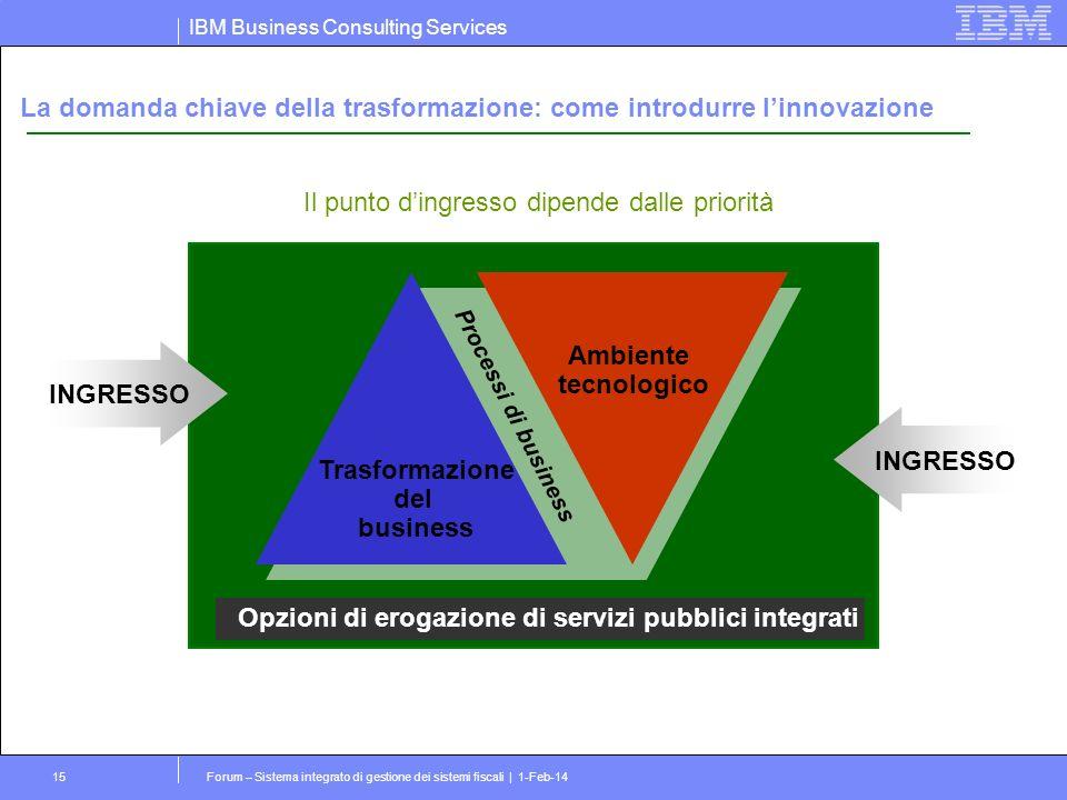 IBM Business Consulting Services Forum – Sistema integrato di gestione dei sistemi fiscali | 1-Feb-1415 La domanda chiave della trasformazione: come i