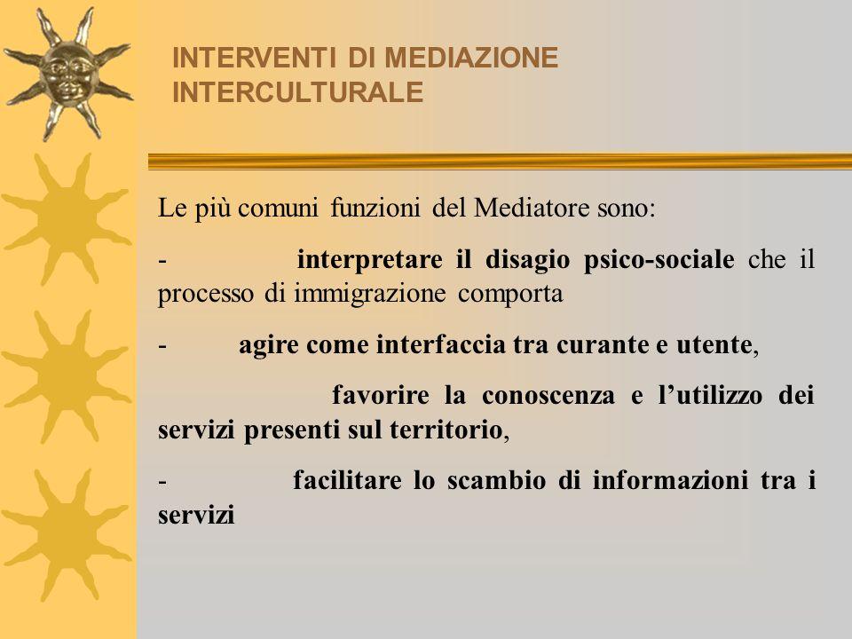 INTERVENTI DI MEDIAZIONE INTERCULTURALE Le più comuni funzioni del Mediatore sono: - interpretare il disagio psico-sociale che il processo di immigraz