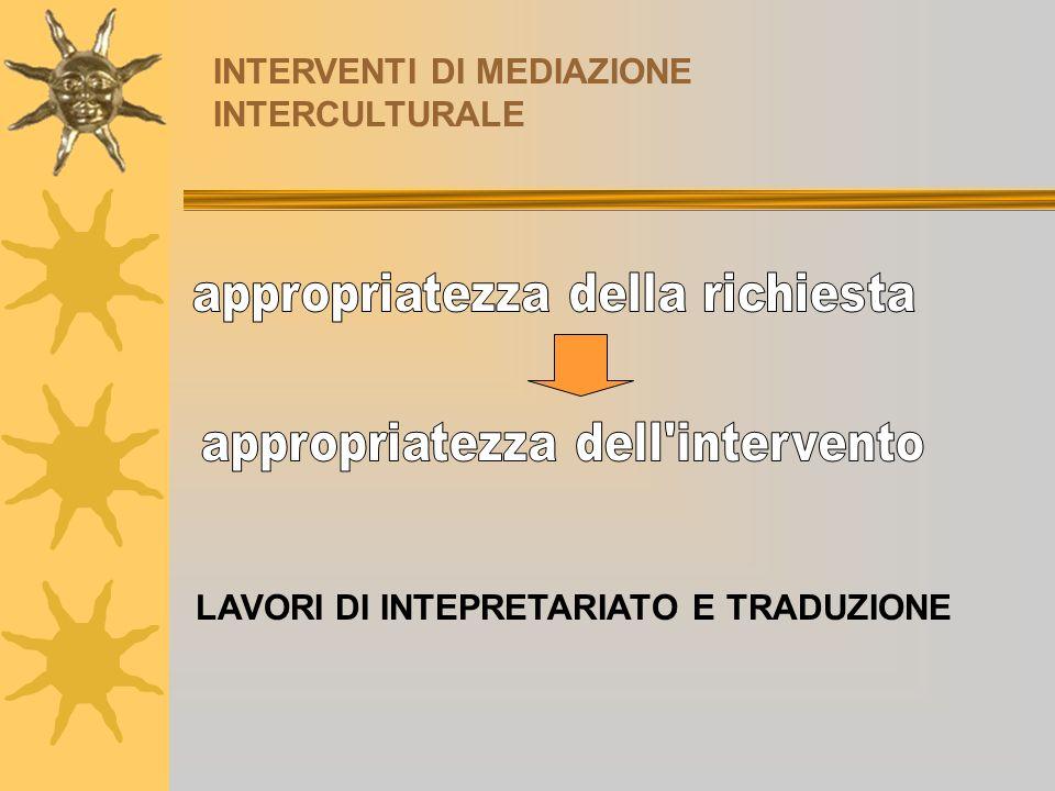 INTERVENTI DI MEDIAZIONE INTERCULTURALE LAVORI DI INTEPRETARIATO E TRADUZIONE