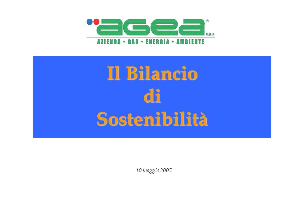 Il Bilancio di Sostenibilità 10 maggio 2005