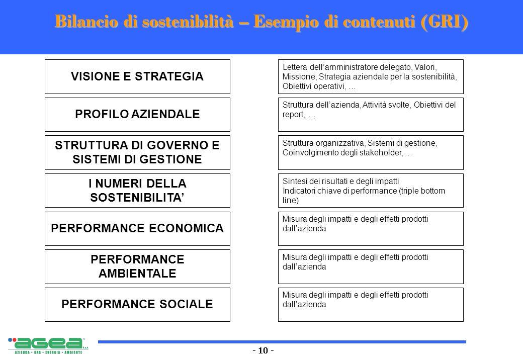 - 10 - Bilancio di sostenibilità – Esempio di contenuti (GRI) VISIONE E STRATEGIA PROFILO AZIENDALE Lettera dellamministratore delegato, Valori, Missi