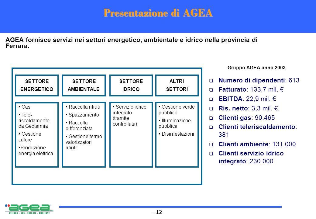 - 12 - Presentazione di AGEA Numero di dipendenti: 613 Fatturato: 133,7 mil. EBITDA: 22,9 mil. Ris. netto: 3,3 mil. Clienti gas: 90.465 Clienti teleri