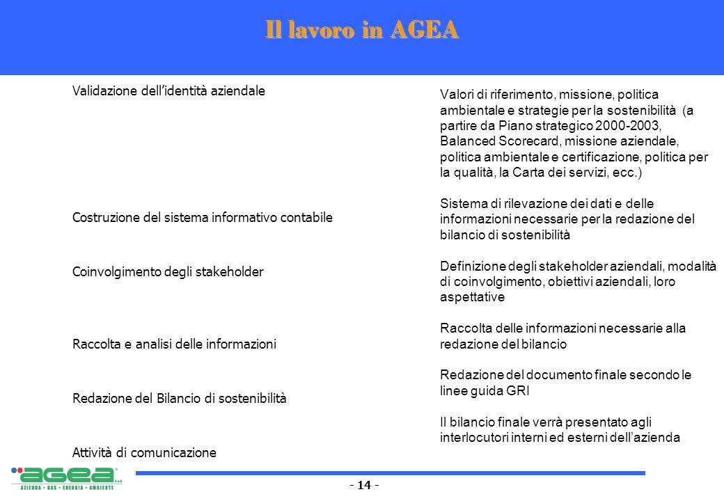 - 14 - Il lavoro in AGEA Validazione dellidentità aziendale Costruzione del sistema informativo contabile Coinvolgimento degli stakeholder Raccolta e