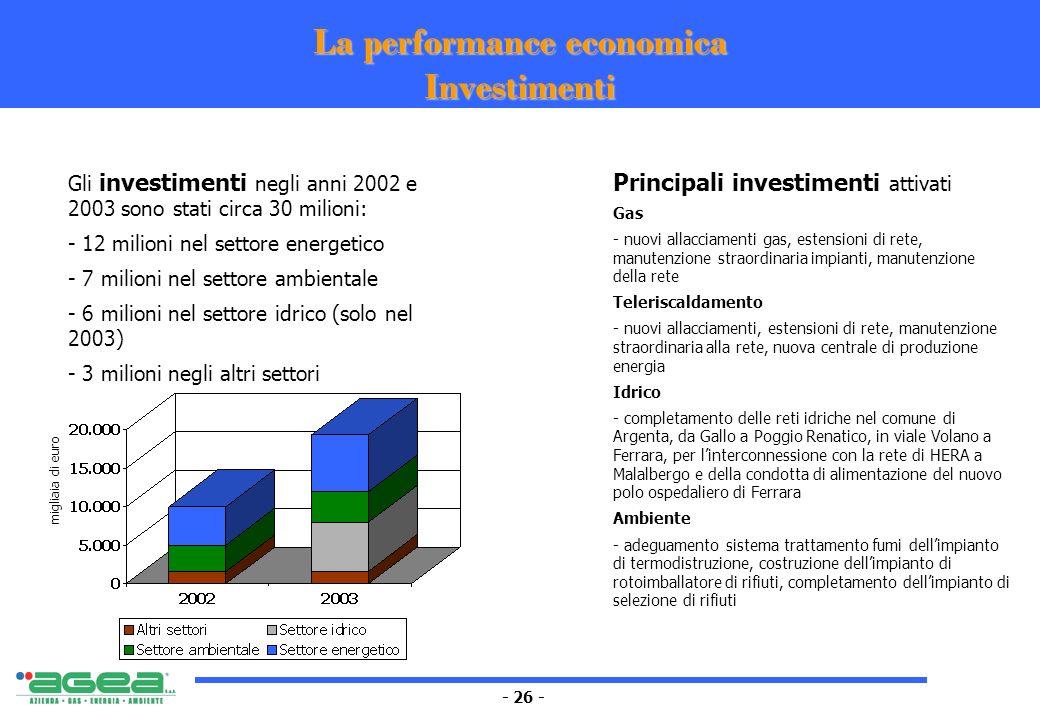 - 26 - La performance economica Investimenti Gli investimenti negli anni 2002 e 2003 sono stati circa 30 milioni: - 12 milioni nel settore energetico