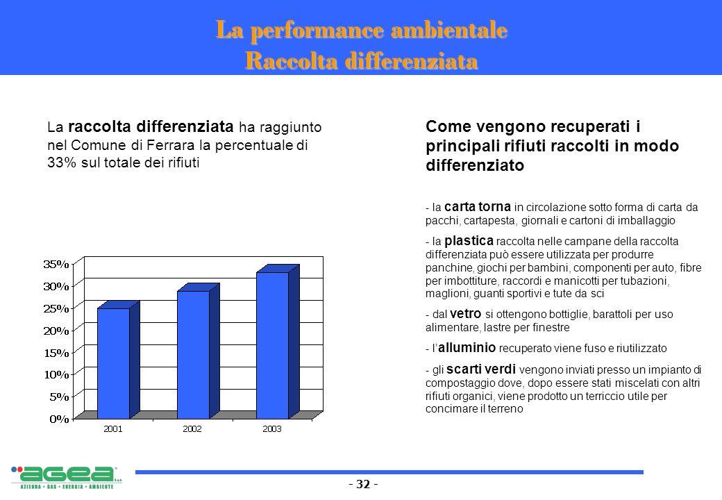 - 32 - La performance ambientale Raccolta differenziata Come vengono recuperati i principali rifiuti raccolti in modo differenziato - la carta torna i