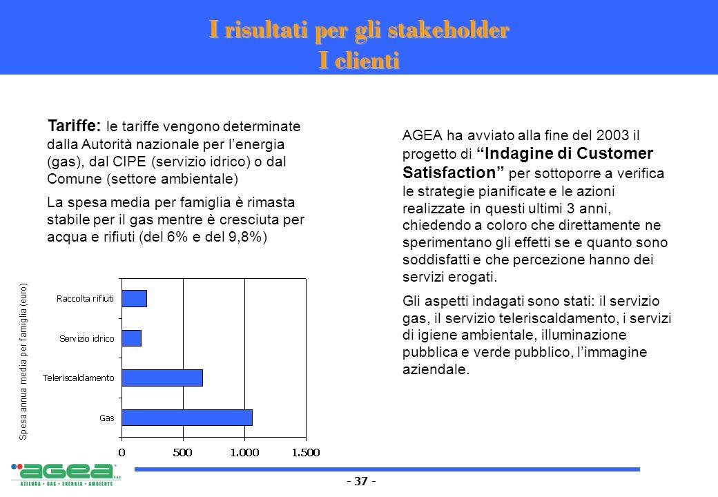 - 37 - I risultati per gli stakeholder I clienti Tariffe: le tariffe vengono determinate dalla Autorità nazionale per lenergia (gas), dal CIPE (serviz