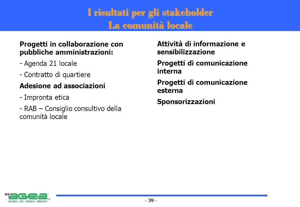 - 39 - I risultati per gli stakeholder La comunità locale Progetti in collaborazione con pubbliche amministrazioni: - Agenda 21 locale - Contratto di