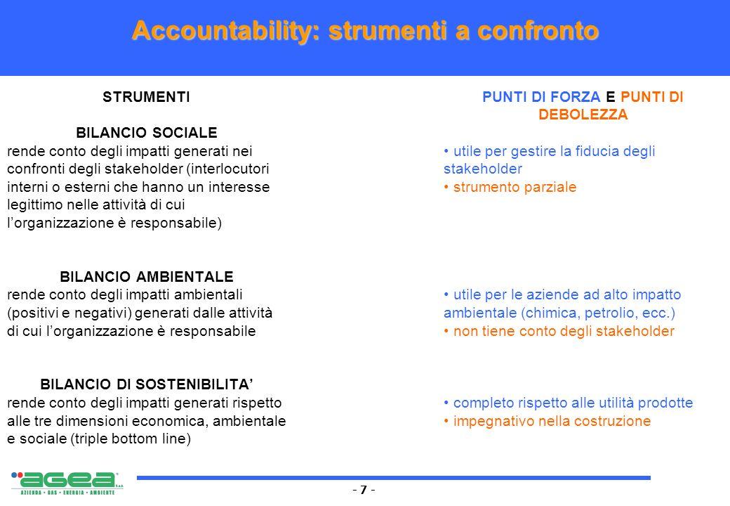 - 7 - Accountability: strumenti a confronto STRUMENTI BILANCIO SOCIALE rende conto degli impatti generati nei confronti degli stakeholder (interlocuto
