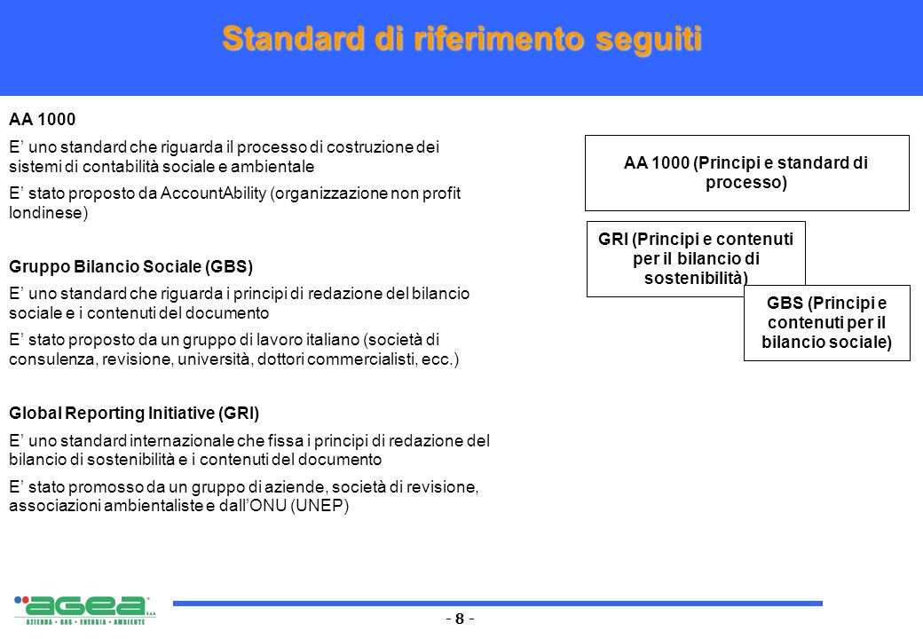 - 8 - Standard di riferimento seguiti AA 1000 E uno standard che riguarda il processo di costruzione dei sistemi di contabilità sociale e ambientale E
