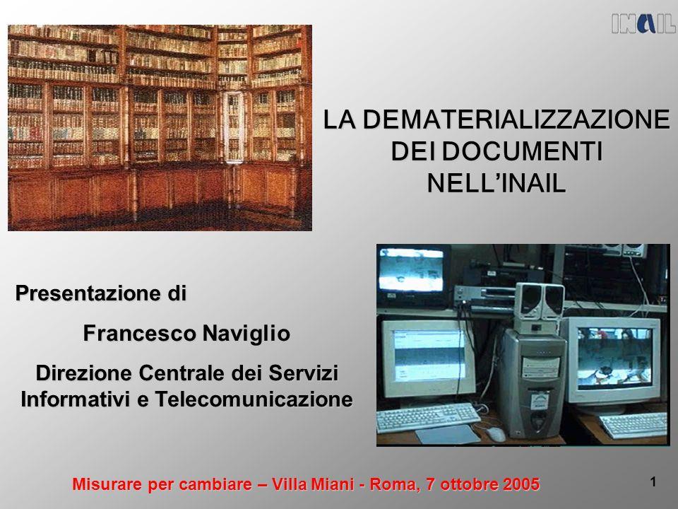 Misurare per cambiare – Villa Miani - Roma, 7 ottobre 2005 1 LA DEMATERIALIZZAZIONE DEI DOCUMENTI NELLINAIL Presentazione di Francesco Naviglio Direzi