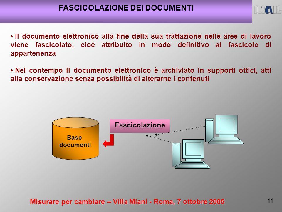 Misurare per cambiare – Villa Miani - Roma, 7 ottobre 2005 11 FASCICOLAZIONE DEI DOCUMENTI Base documenti Fascicolazione Il documento elettronico alla