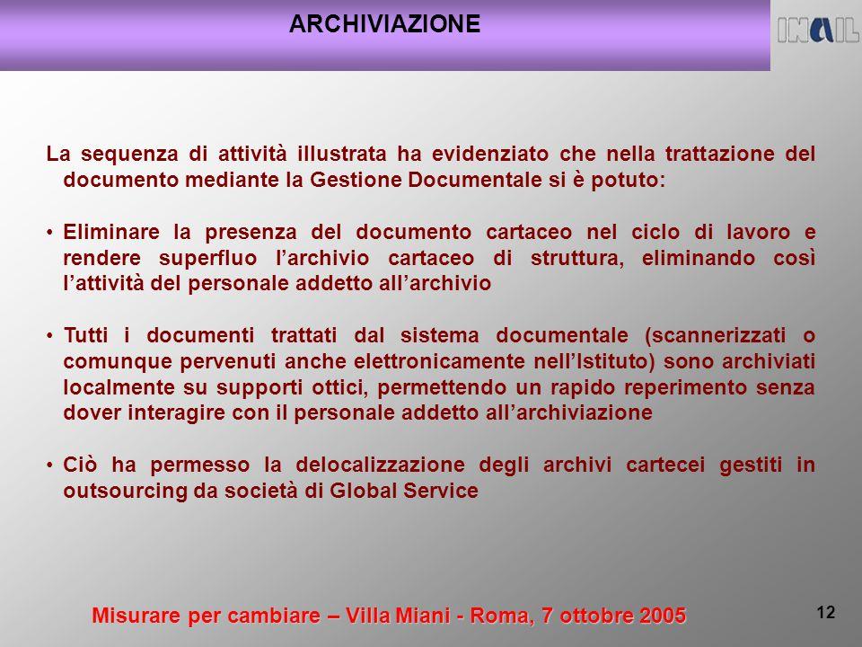 Misurare per cambiare – Villa Miani - Roma, 7 ottobre 2005 12 ARCHIVIAZIONE La sequenza di attività illustrata ha evidenziato che nella trattazione de