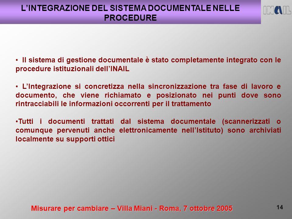 Misurare per cambiare – Villa Miani - Roma, 7 ottobre 2005 14 LINTEGRAZIONE DEL SISTEMA DOCUMENTALE NELLE PROCEDURE Il sistema di gestione documentale