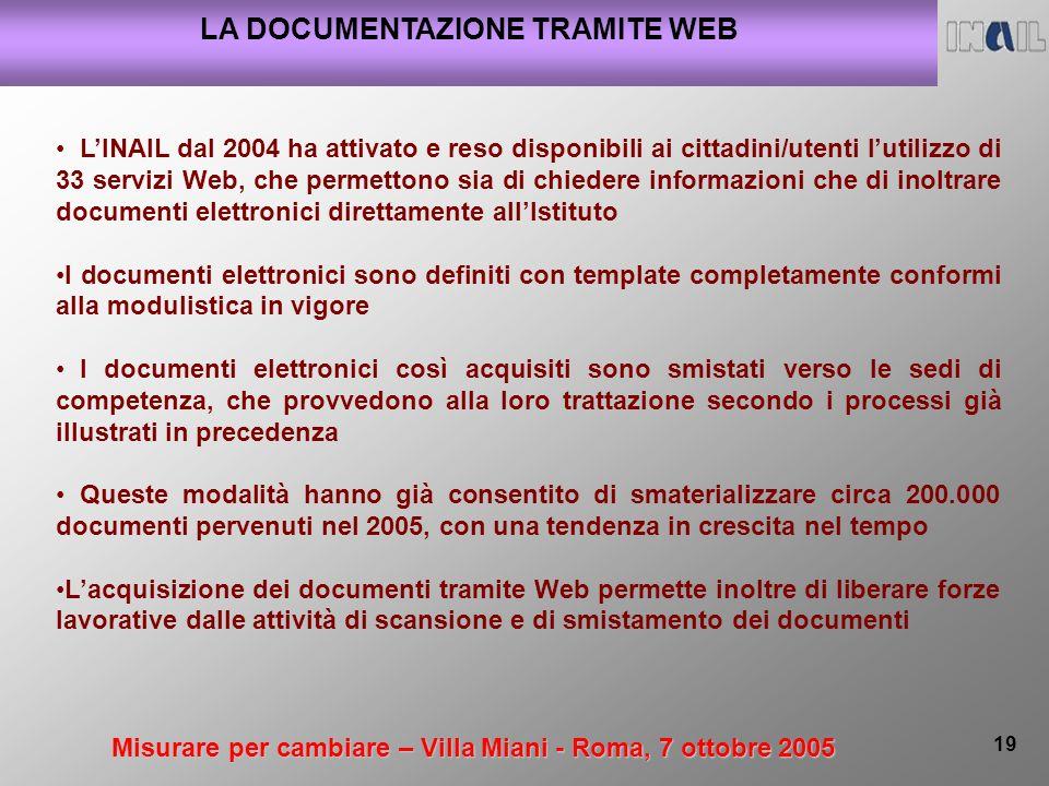 Misurare per cambiare – Villa Miani - Roma, 7 ottobre 2005 19 LA DOCUMENTAZIONE TRAMITE WEB LINAIL dal 2004 ha attivato e reso disponibili ai cittadin