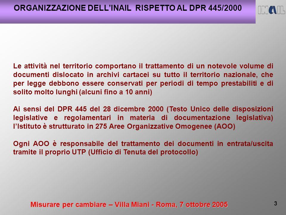 Misurare per cambiare – Villa Miani - Roma, 7 ottobre 2005 3 ORGANIZZAZIONE DELLINAIL RISPETTO AL DPR 445/2000 Le attività nel territorio comportano i
