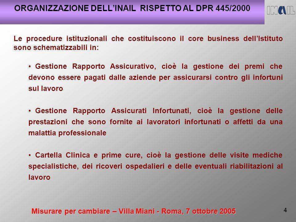 Misurare per cambiare – Villa Miani - Roma, 7 ottobre 2005 4 ORGANIZZAZIONE DELLINAIL RISPETTO AL DPR 445/2000 Le procedure istituzionali che costitui