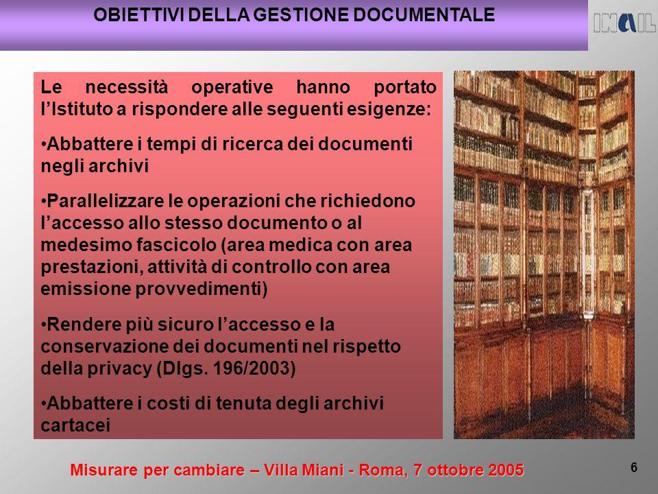 Misurare per cambiare – Villa Miani - Roma, 7 ottobre 2005 6 OBIETTIVI DELLA GESTIONE DOCUMENTALE Le necessità operative hanno portato lIstituto a ris