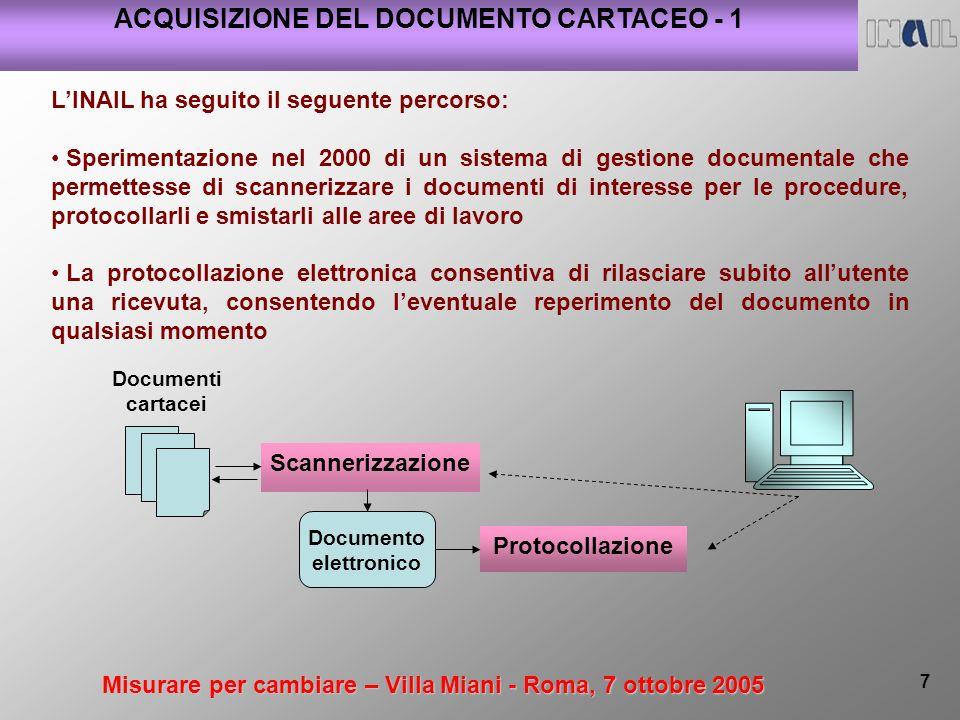 Misurare per cambiare – Villa Miani - Roma, 7 ottobre 2005 7 ACQUISIZIONE DEL DOCUMENTO CARTACEO - 1 LINAIL ha seguito il seguente percorso: Speriment