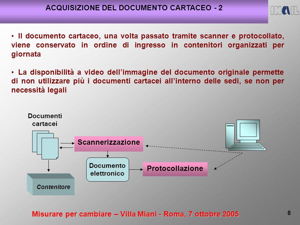 Misurare per cambiare – Villa Miani - Roma, 7 ottobre 2005 8 ACQUISIZIONE DEL DOCUMENTO CARTACEO - 2 Il documento cartaceo, una volta passato tramite