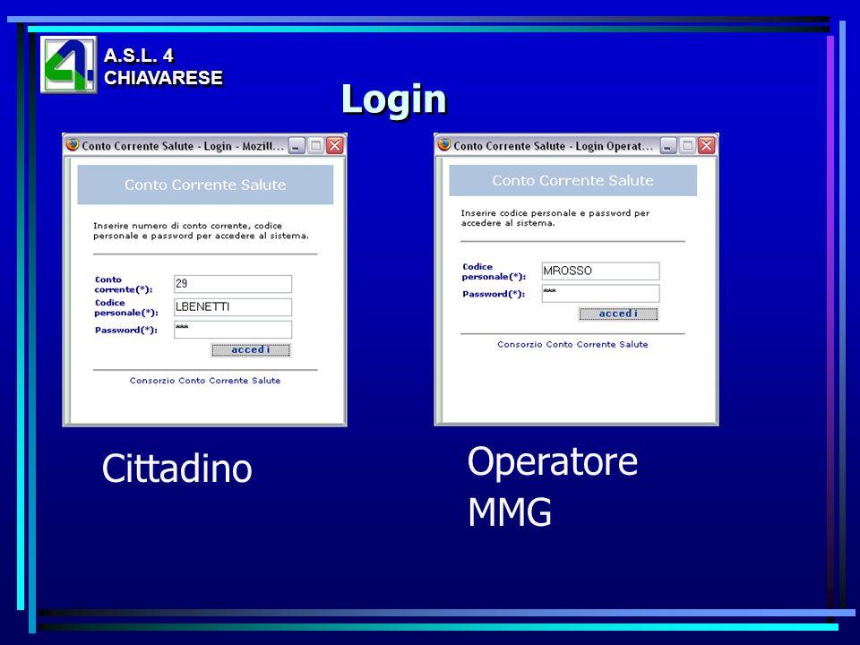 Cittadino Operatore MMG A.S.L. 4 CHIAVARESE A.S.L. 4 CHIAVARESE Login