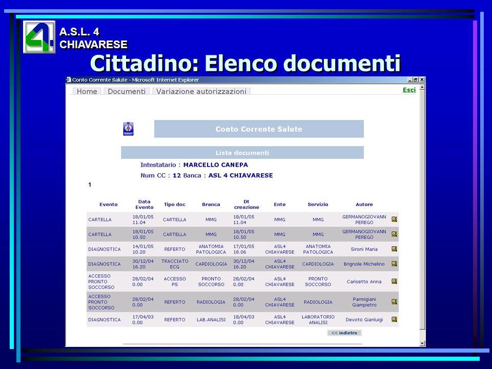 A.S.L. 4 CHIAVARESE A.S.L. 4 CHIAVARESE Cittadino: Elenco documenti