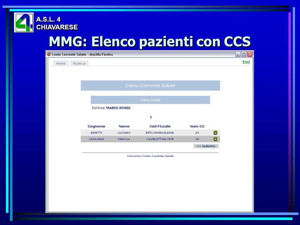 A.S.L. 4 CHIAVARESE A.S.L. 4 CHIAVARESE MMG: Elenco pazienti con CCS