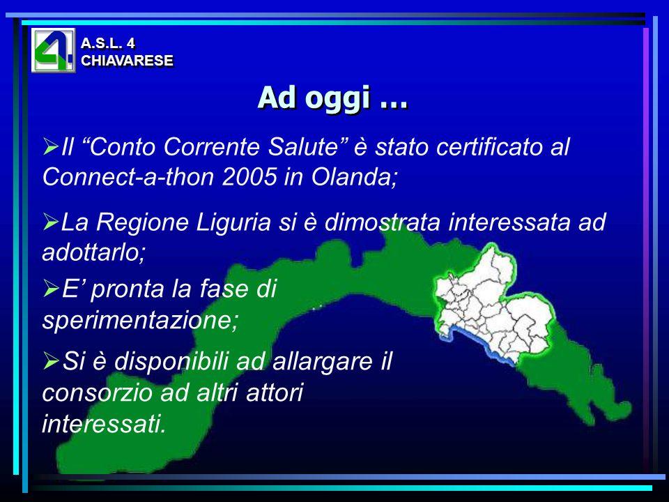 Il Conto Corrente Salute è stato certificato al Connect-a-thon 2005 in Olanda; La Regione Liguria si è dimostrata interessata ad adottarlo; A.S.L. 4 C