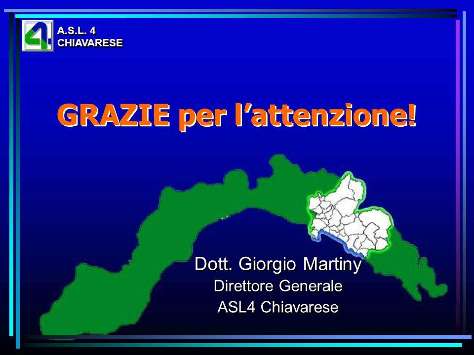 GRAZIE per lattenzione! Dott. Giorgio Martiny Direttore Generale ASL4 Chiavarese Dott. Giorgio Martiny Direttore Generale ASL4 Chiavarese A.S.L. 4 CHI
