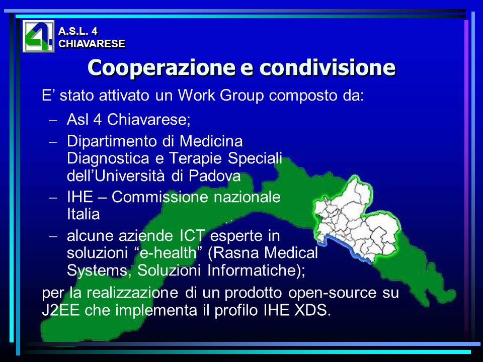 ASL4 Chiavarese Aziende private Network di Aziende CCS Sviluppo Manutenzione Analisi Sviluppo Conduzione strategica Utilizzo Analisi,Sviluppo Manutenzione,Messa in produzione,Utilizzo Cooperazione e condivisione A.S.L.
