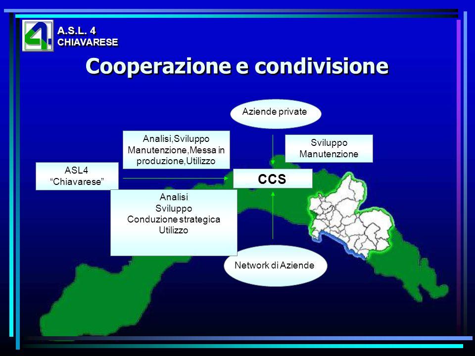 ASL4 Chiavarese Aziende private Network di Aziende CCS Sviluppo Manutenzione Analisi Sviluppo Conduzione strategica Utilizzo Analisi,Sviluppo Manutenz