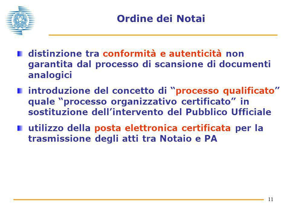 11 Ordine dei Notai distinzione tra conformità e autenticità non garantita dal processo di scansione di documenti analogici introduzione del concetto