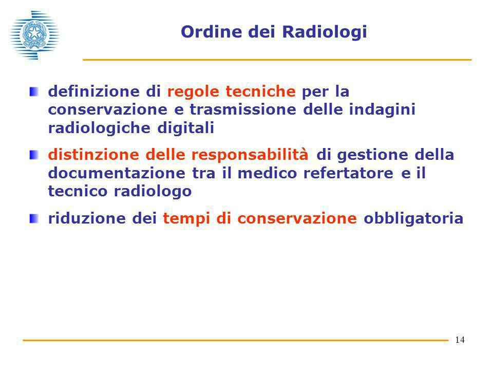 14 Ordine dei Radiologi definizione di regole tecniche per la conservazione e trasmissione delle indagini radiologiche digitali distinzione delle resp