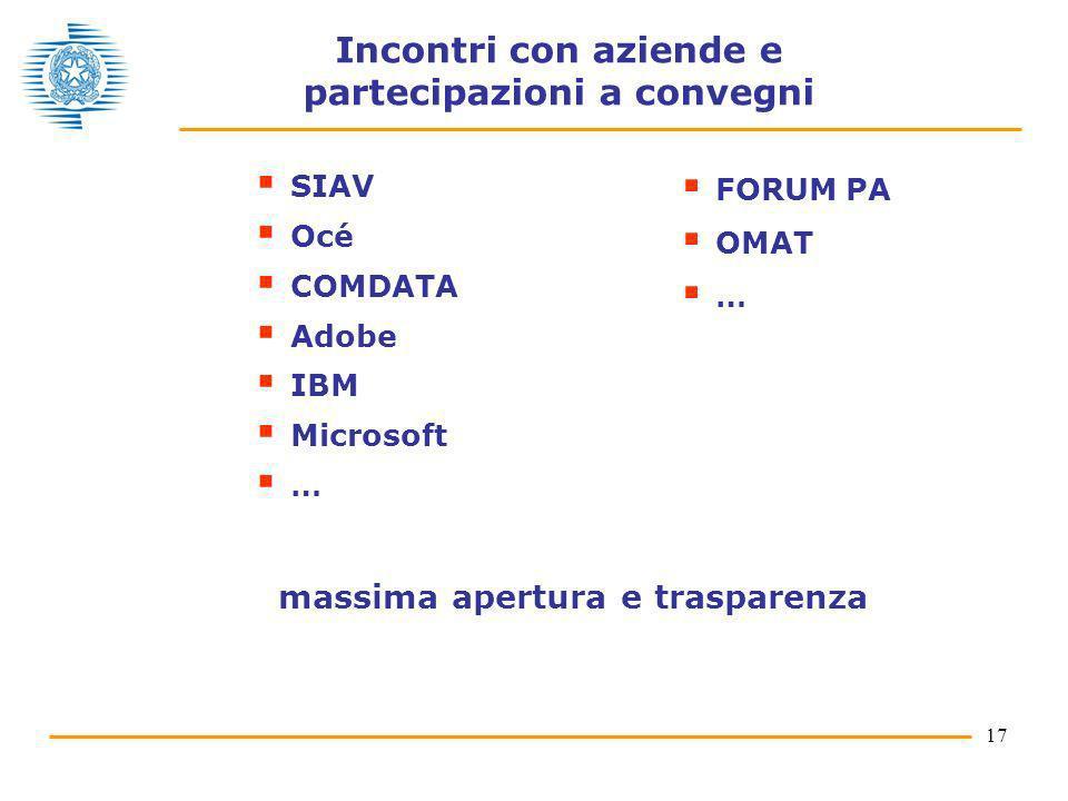 17 Incontri con aziende e partecipazioni a convegni SIAV Océ COMDATA Adobe IBM Microsoft … FORUM PA OMAT … massima apertura e trasparenza