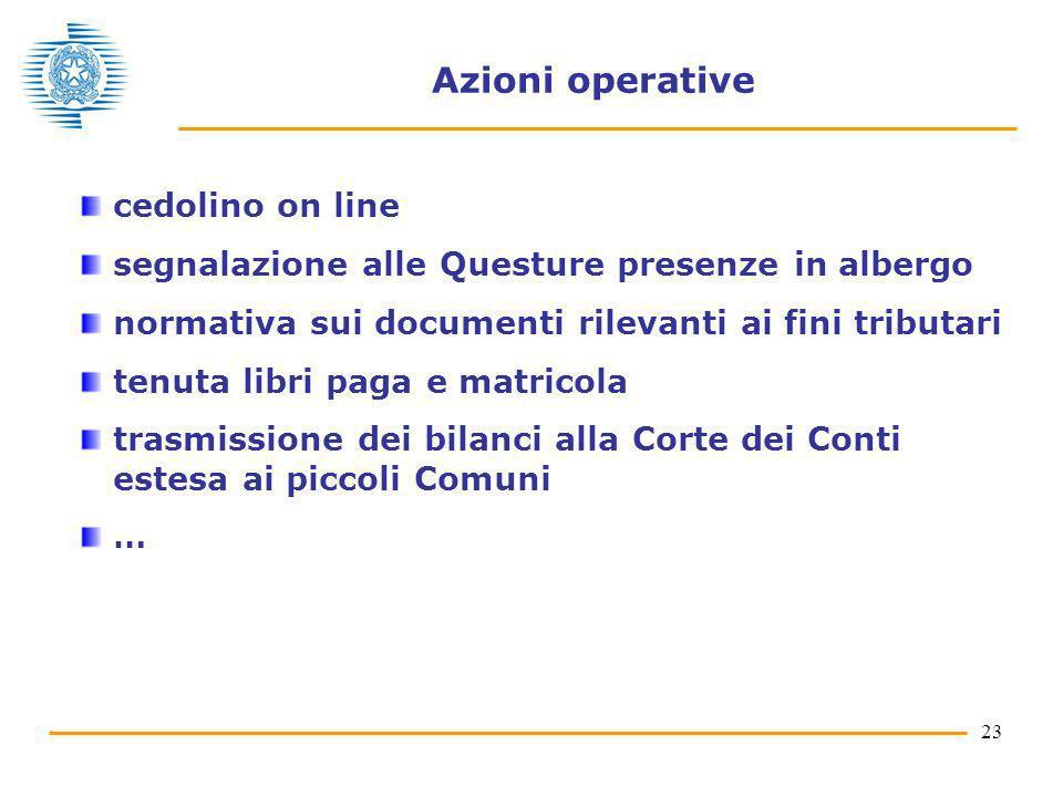 23 Azioni operative cedolino on line segnalazione alle Questure presenze in albergo normativa sui documenti rilevanti ai fini tributari tenuta libri p