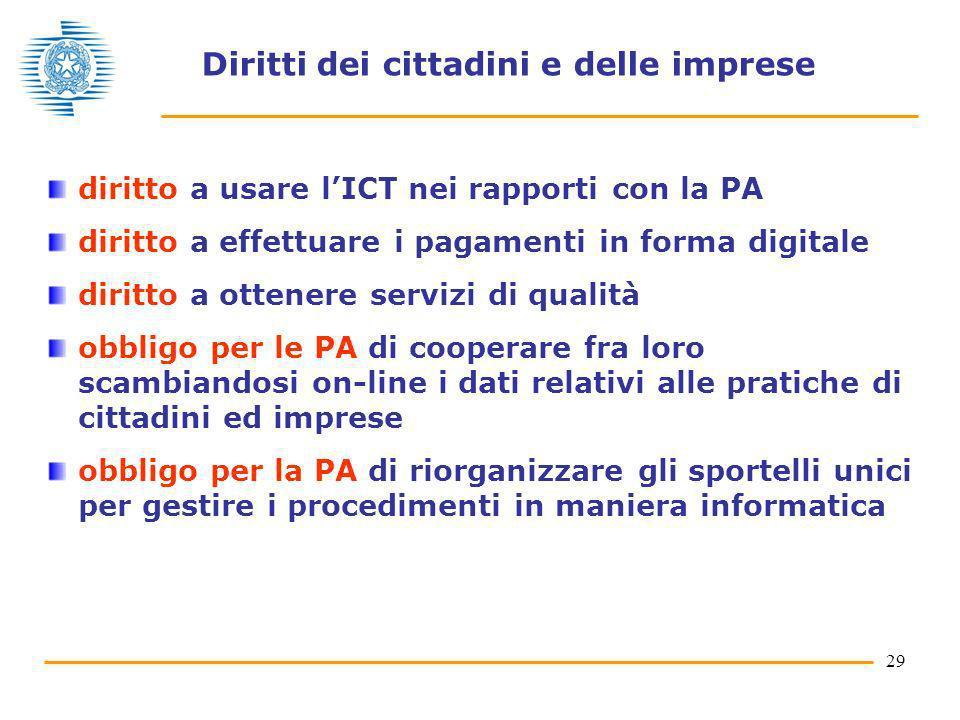 29 Diritti dei cittadini e delle imprese diritto a usare lICT nei rapporti con la PA diritto a effettuare i pagamenti in forma digitale diritto a otte