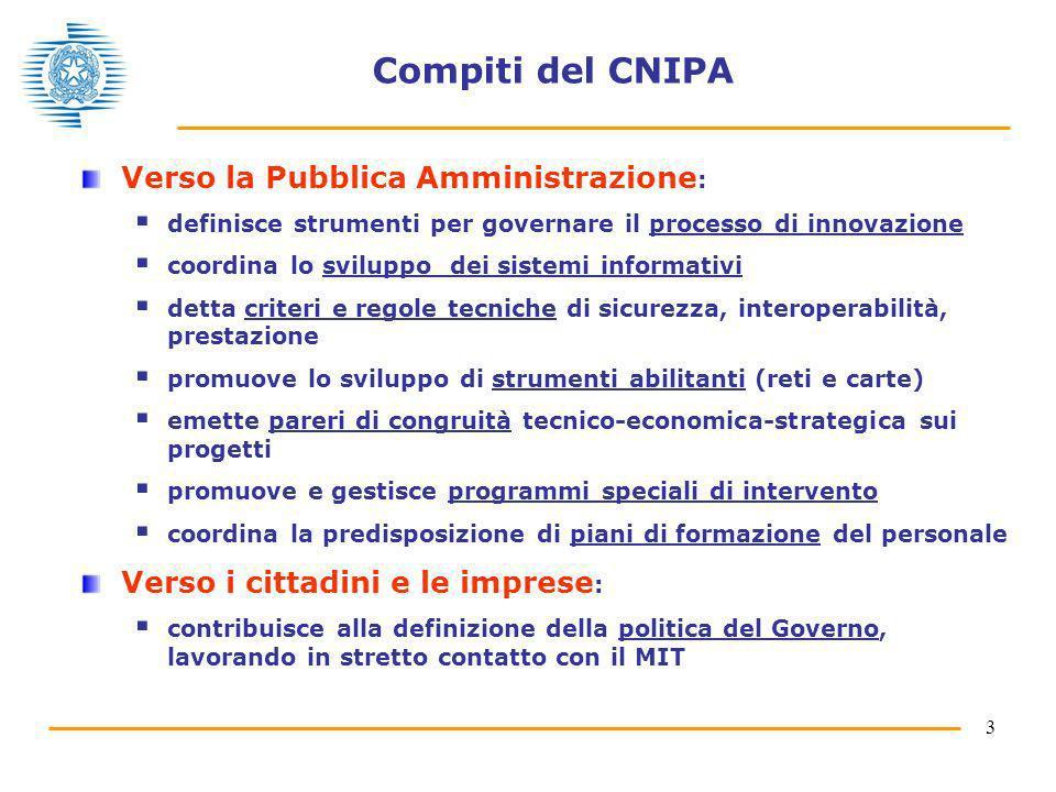 3 Compiti del CNIPA Verso la Pubblica Amministrazione : definisce strumenti per governare il processo di innovazione coordina lo sviluppo dei sistemi